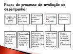 fases do processo de avalia o do desempenho