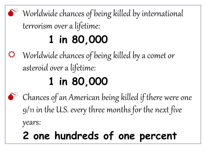 Worldwide chances of being killed by international terrorism over a lifetime: