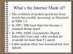 what s the internet made of8