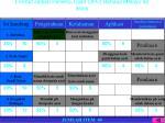 format jadual penentu ujian jpu bahasa melayu 40 items