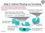 step 3 indirect routing via tunneling