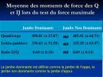 moyenne des moments de force des q et ij lors du test du force maximale
