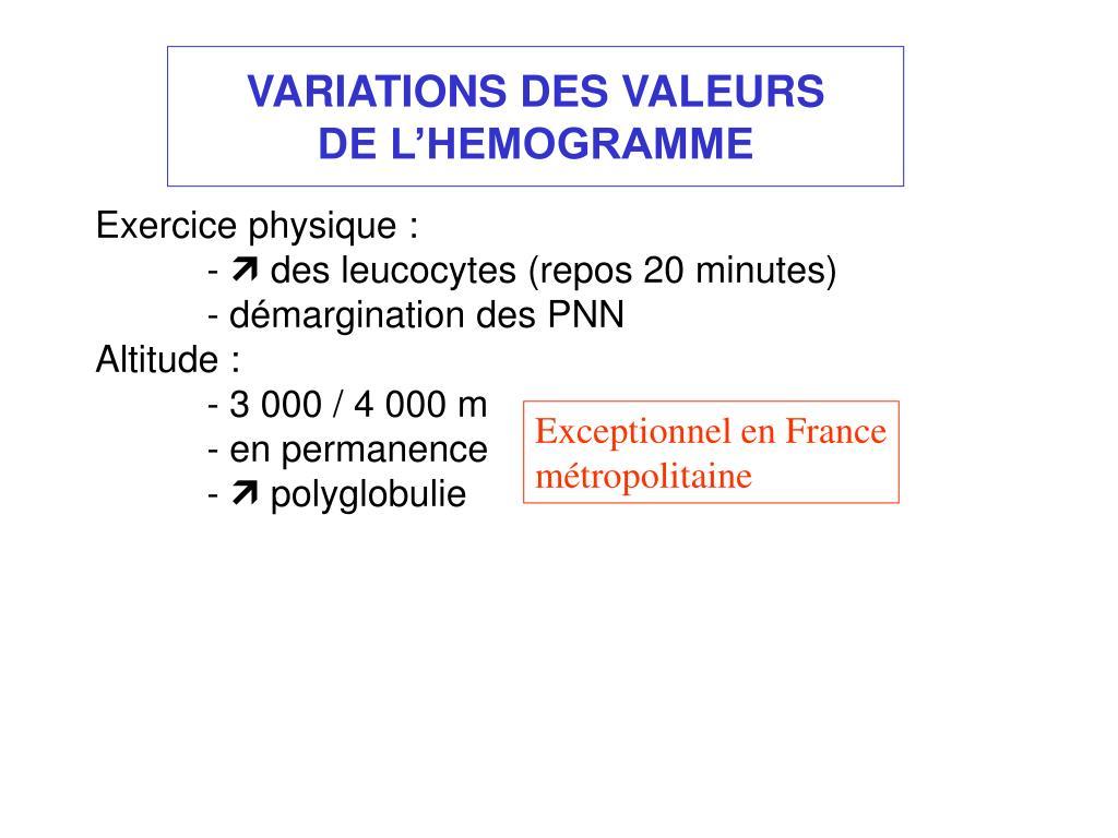 VARIATIONS DES VALEURS