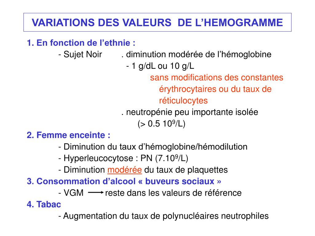VARIATIONS DES VALEURS  DE L'HEMOGRAMME
