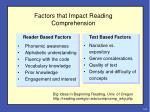 factors that impact reading comprehension