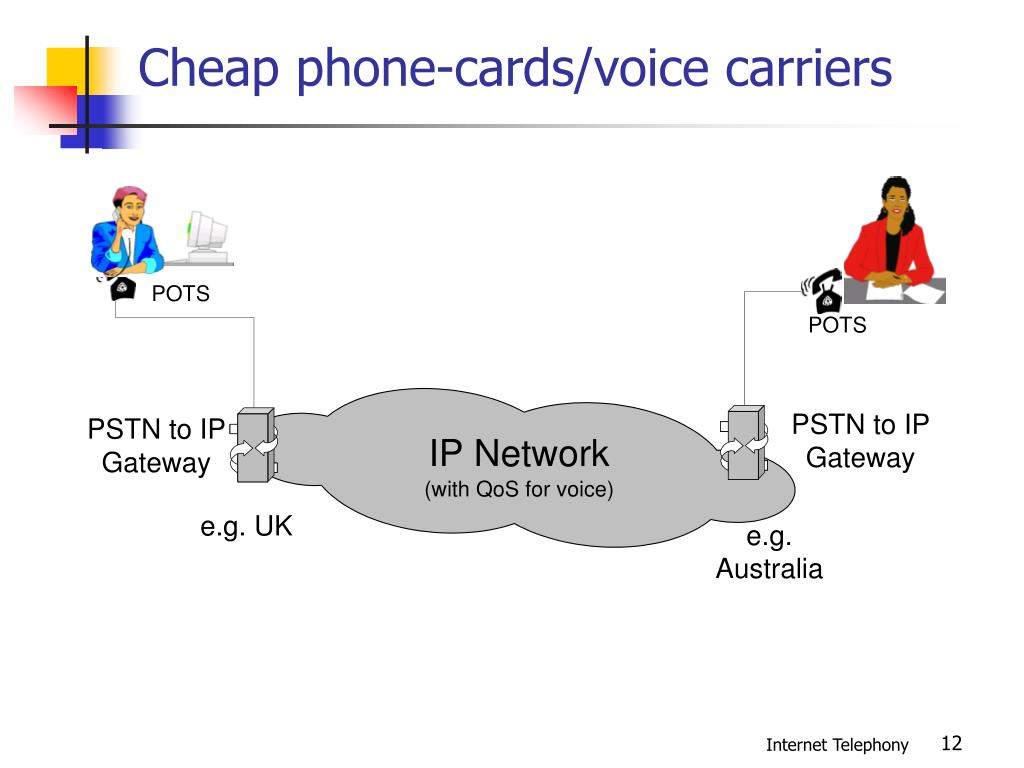 Cheap phone-cards/voice carriers