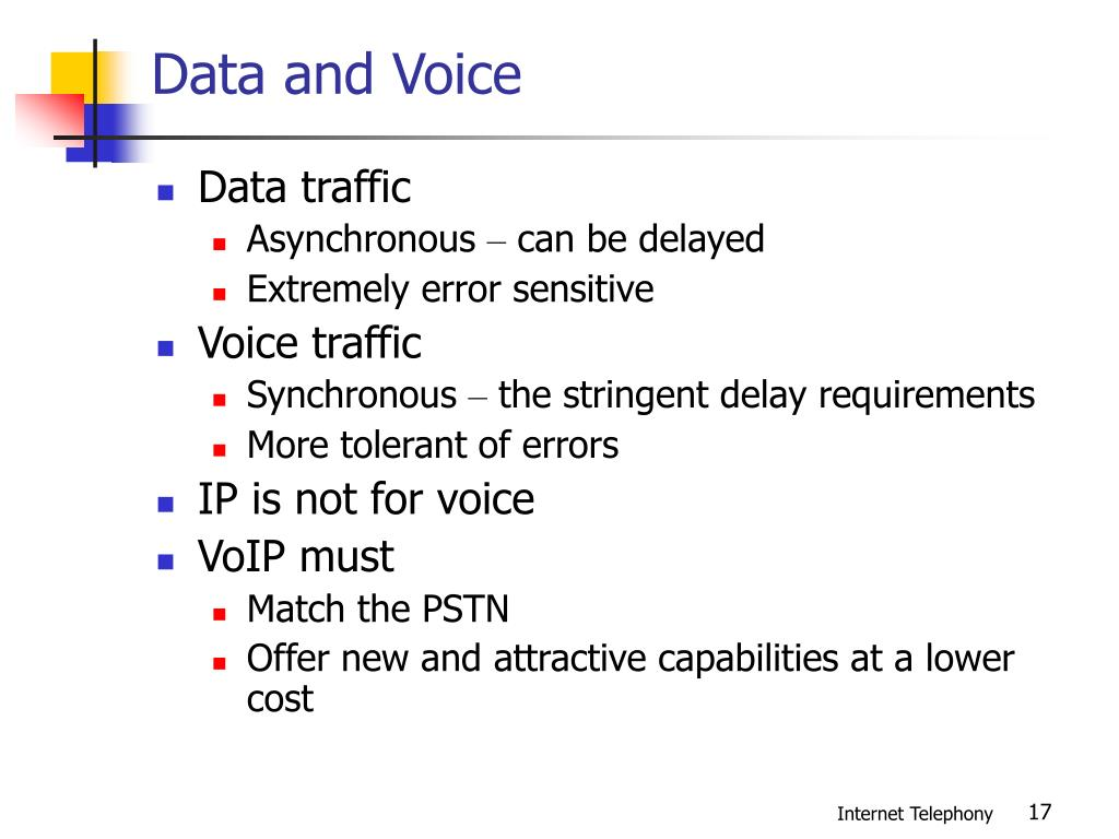 Data and Voice