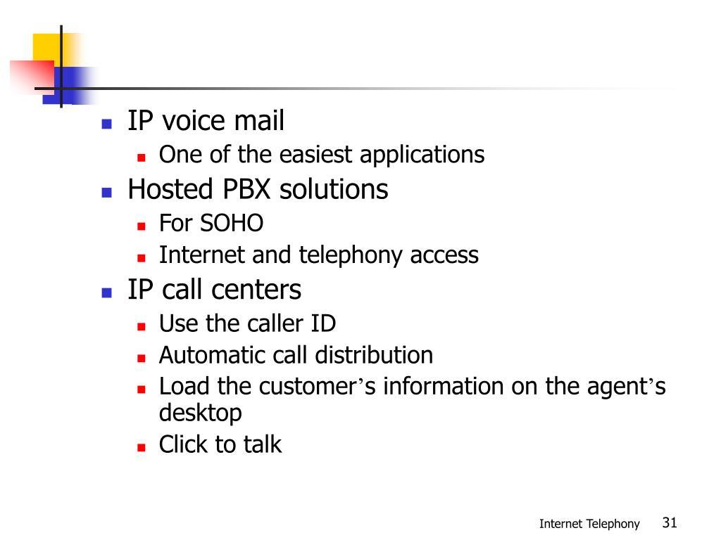 IP voice mail
