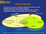 rete di servizi