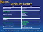 sintomi non cognitivi18