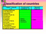 classification of countries