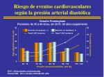 riesgo de eventos cardiovasculares seg n la presi n arterial diast lica