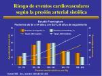 riesgo de eventos cardiovasculares seg n la presi n arterial sist lica