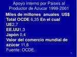 apoyo interno por paises al productor de azucar 1999 2001