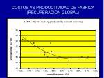 costos vs productividad de fabrica recuperacion global