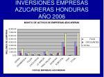 inversiones empresas azucareras honduras a o 2006