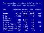 regiones productoras de ca a de az car n mero de explotaciones y nivel tecnol gico