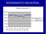 rendimiento industrial