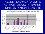 tasa de rendimiento sobre activos totales y fijos de empresas azucareras 2006