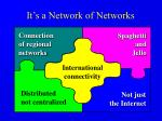 it s a network of networks