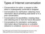 types of internet conversation
