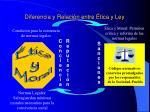 diferencia y relaci n entre tica y ley