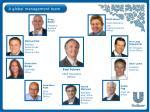 a global management team