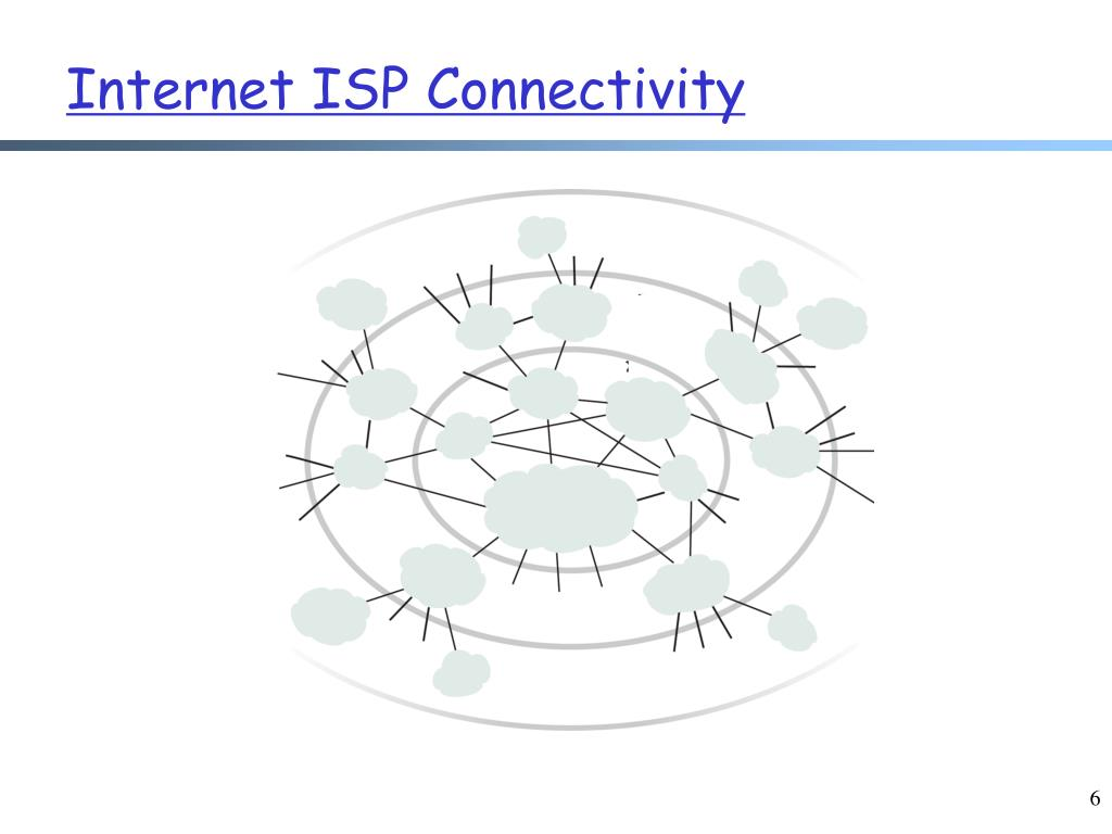 Internet ISP Connectivity