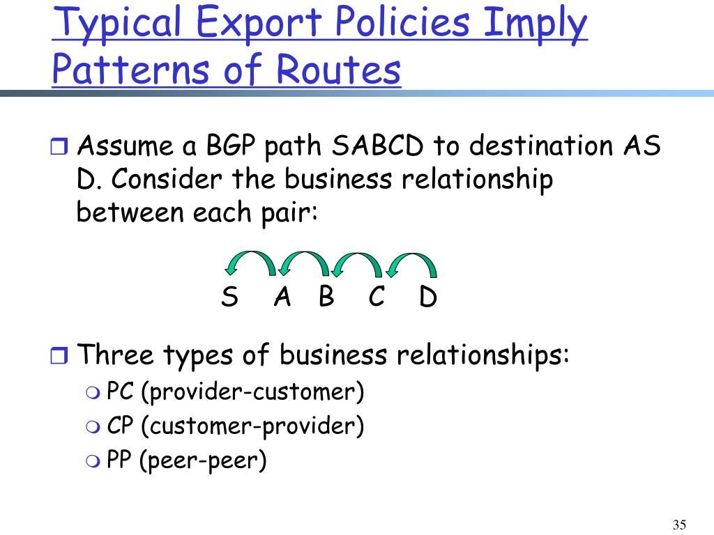 Typical Export Policies Imply Patterns of Routes