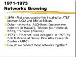 1971 1973 networks growing