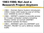 1983 1986 not just a research project anymore