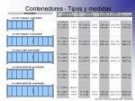 contenedores tipos y medidas10