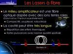 les lasers fibre