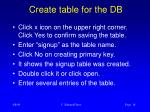 create table for the db