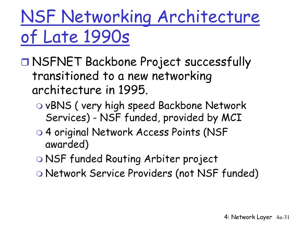 NSF Networking Architecture of Late 1990s