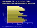 euroaspire ii el 61 de los pacientes estaban tomando medicamentos hipolipemiantes en la entrevista