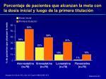 porcentaje de pacientes que alcanzan la meta con la dosis inicial y luego de la primera titulaci n
