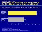 porcentaje de pacientes que alcanzaron el c ldl objetivo con la dosis usual inicial