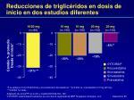 reducciones de triglic ridos en dosis de inicio en dos estudios diferentes