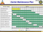 carrier maintenance plan