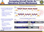 increasing aircraft carrier ao operations drives maintenance