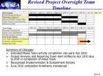 revised project oversight team timeline