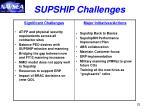 supship challenges