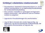 schibbye s dialektiske relationsmodel
