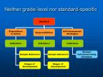 neither grade level nor standard specific