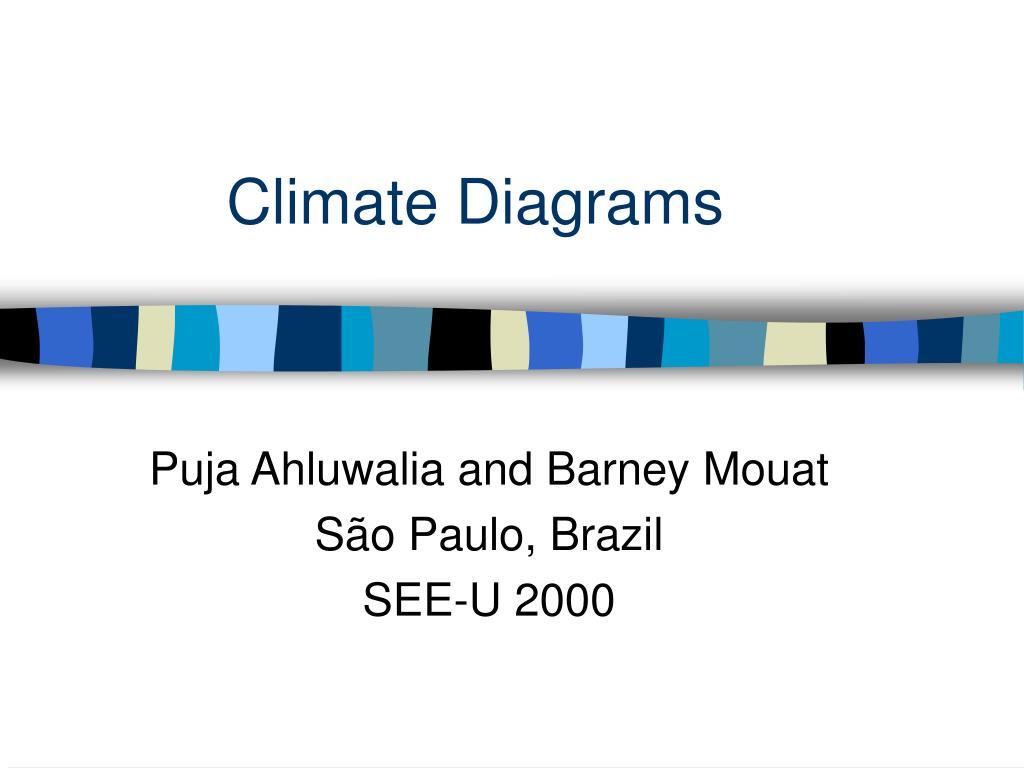 climate diagrams l.