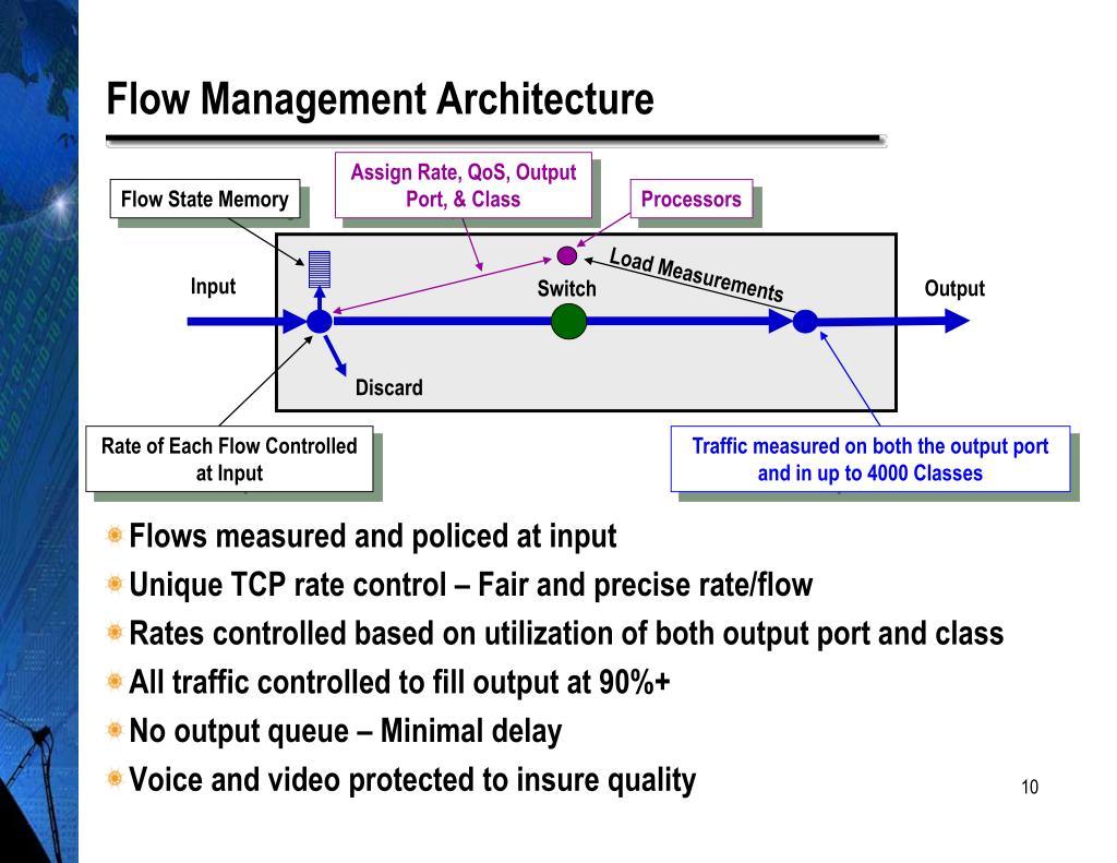Flow Management Architecture