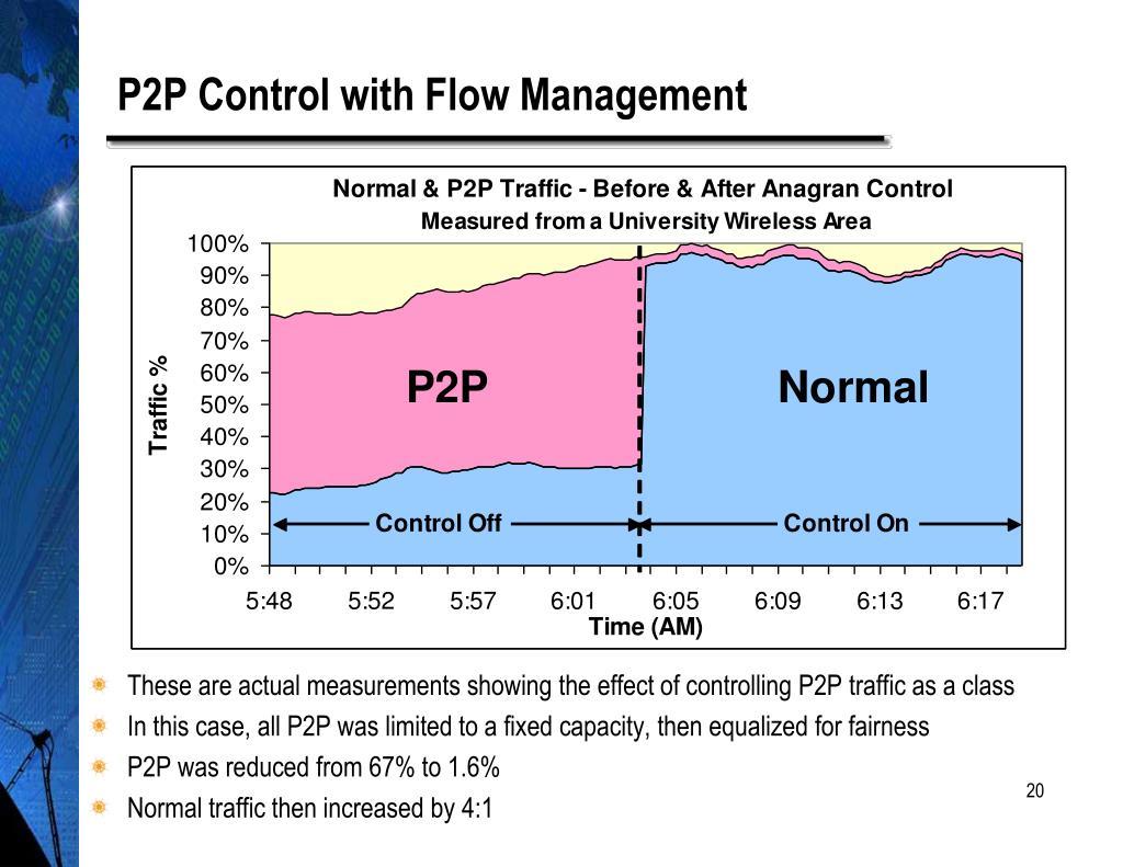 P2P Control with Flow Management