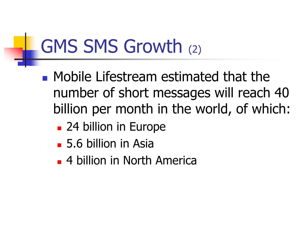 GMS SMS Growth