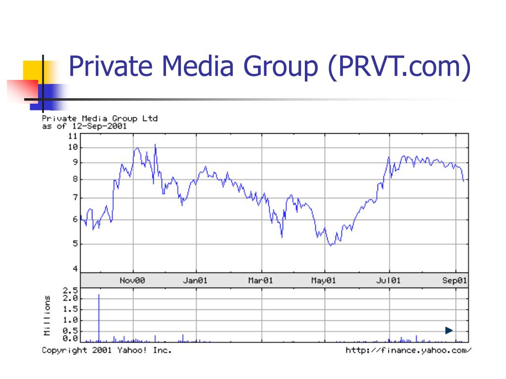 Private Media Group (PRVT.com)